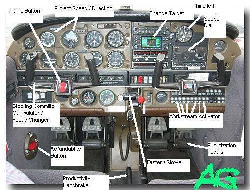 Project Management Cockpit